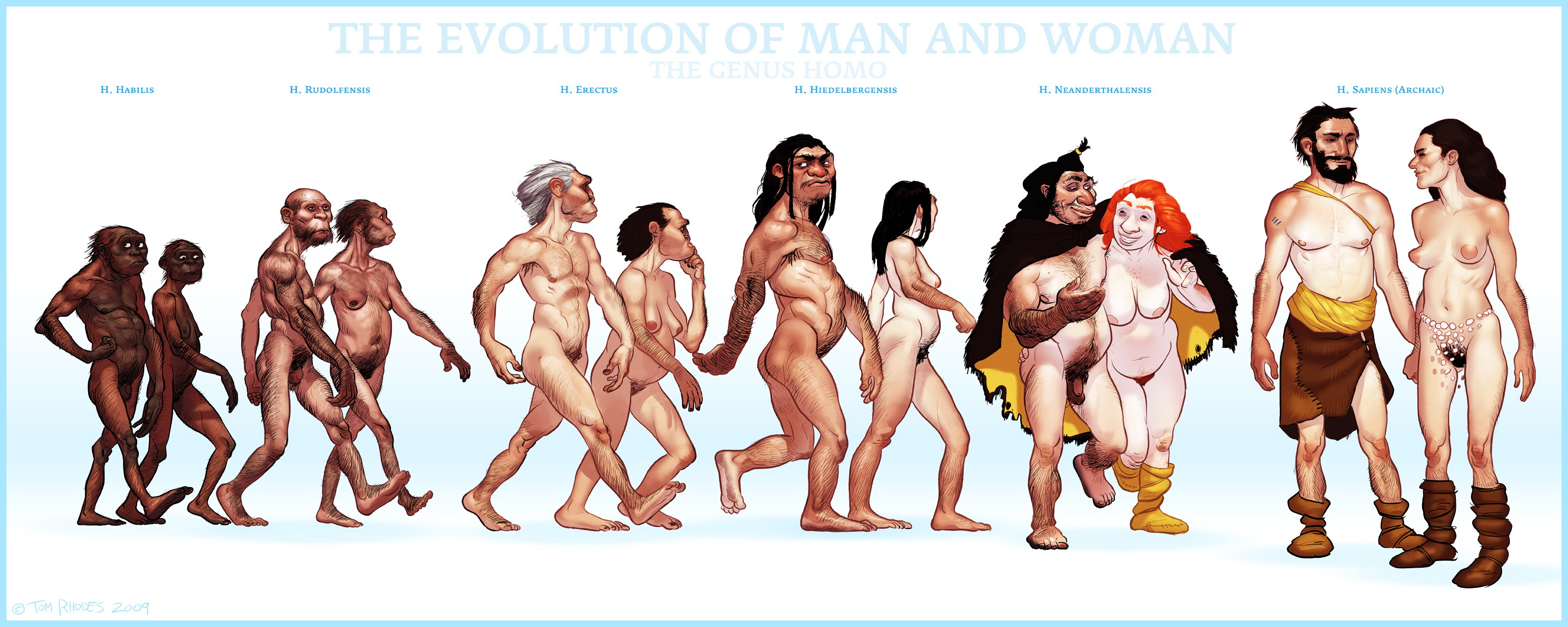 the-evolution-of-man-and-woman